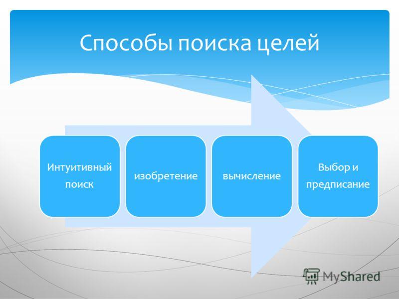 Интуитивный поиск изобретениевычисление Выбор и предписание Способы поиска целей