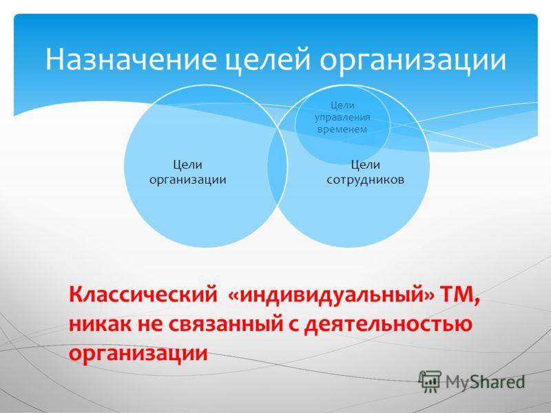 Цели управления временем Цели сотрудников Цели организации Назначение целей организации Классический «индивидуальный» ТМ, никак не связанный с деятельностью организации