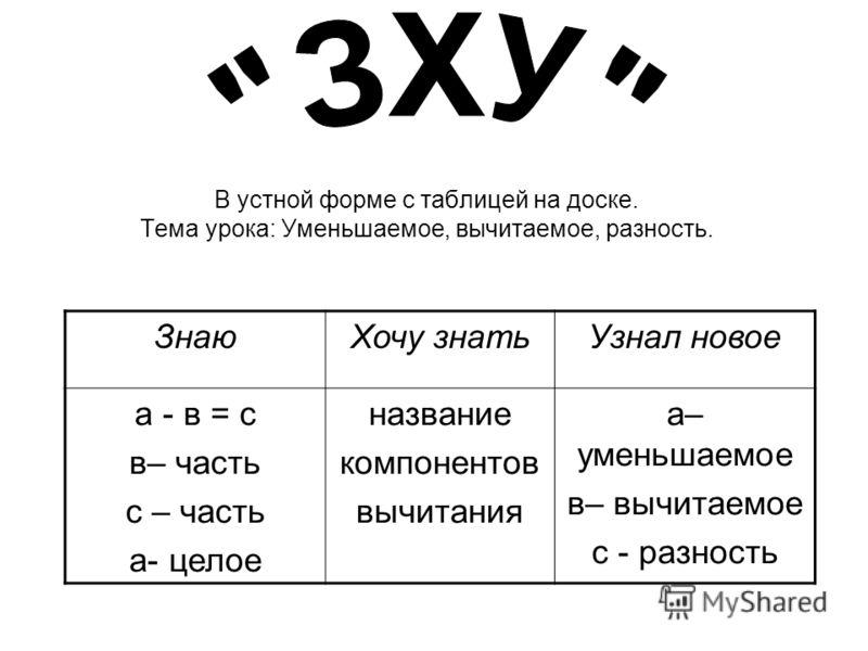 ЗнаюХочу знатьУзнал новое а - в = с в– часть с – часть а- целое название компонентов вычитания а– уменьшаемое в– вычитаемое с - разность В устной форме с таблицей на доске. Тема урока: Уменьшаемое, вычитаемое, разность.