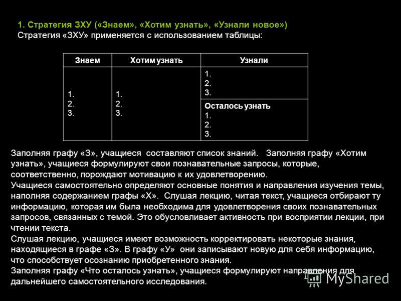 1. Стратегия ЗХУ («Знаем», «Хотим узнать», «Узнали новое») Стратегия «ЗХУ» применяется с использованием таблицы: ЗнаемХотим узнатьУзнали 1. 2. 3. Осталось узнать 1. 2. 3. Заполняя графу «З», учащиеся составляют список знаний. Заполняя графу «Хотим уз