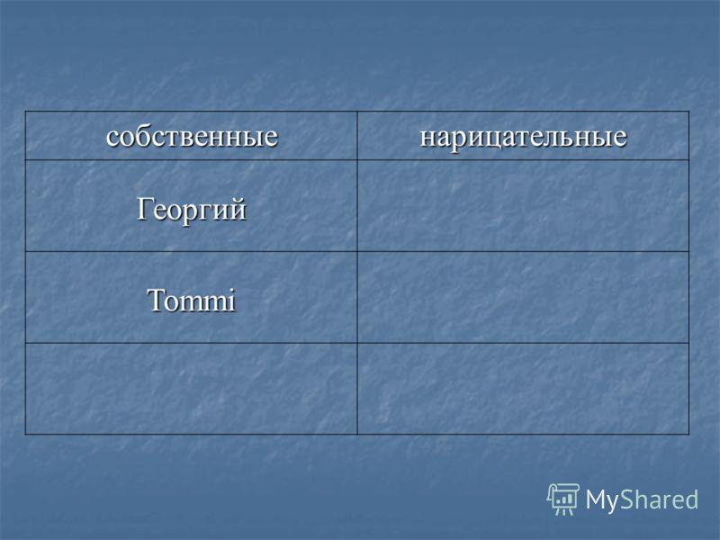 собственныенарицательные Георгий Tommi