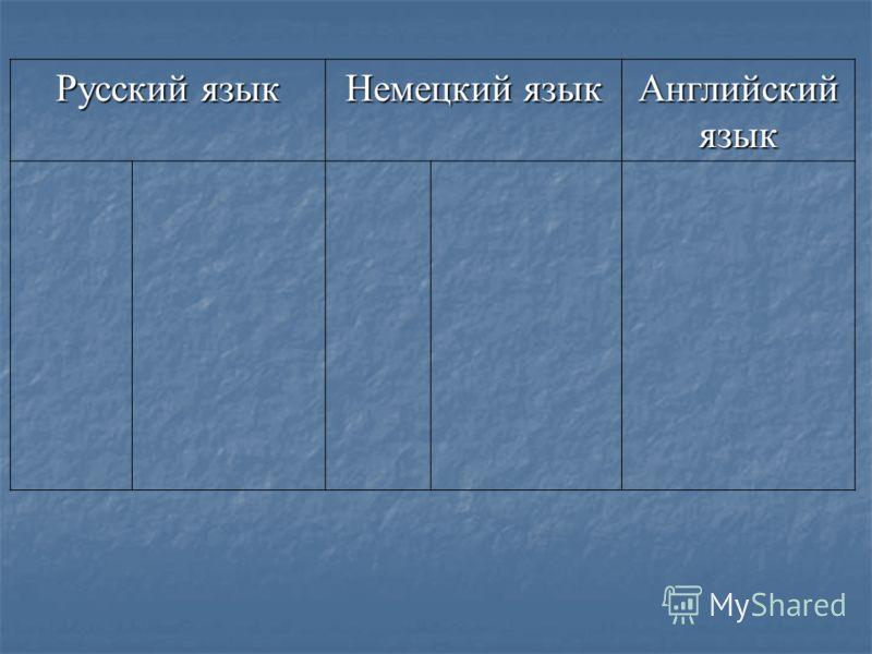 Русский язык Немецкий язык Английский язык