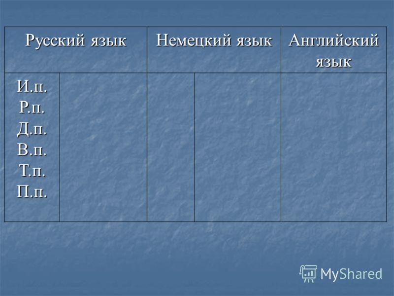 Русский язык Немецкий язык Английский язык И.п.Р.п.Д.п.В.п.Т.п.П.п.