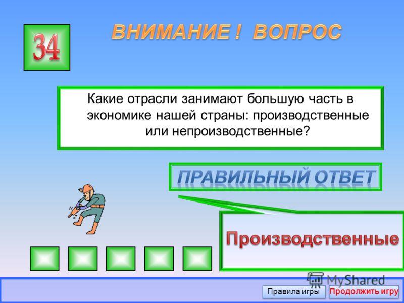 Какие отрасли экономики должны стать приоритетными в Калининградской области? Правила игры Продолжить игру