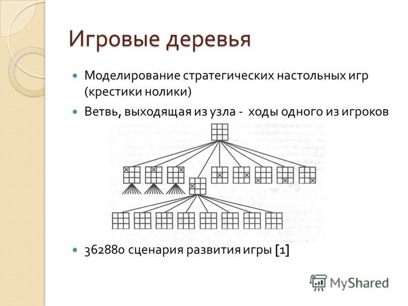 Игровые деревья Моделирование стратегических настольных игр ( крестики нолики ) Ветвь, выходящая из узла - ходы одного из игроков 362880 сценария развития игры [1]