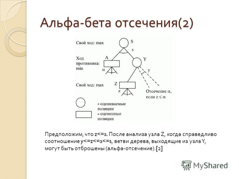 Альфа - бета отсечения (2) Предположим, что z