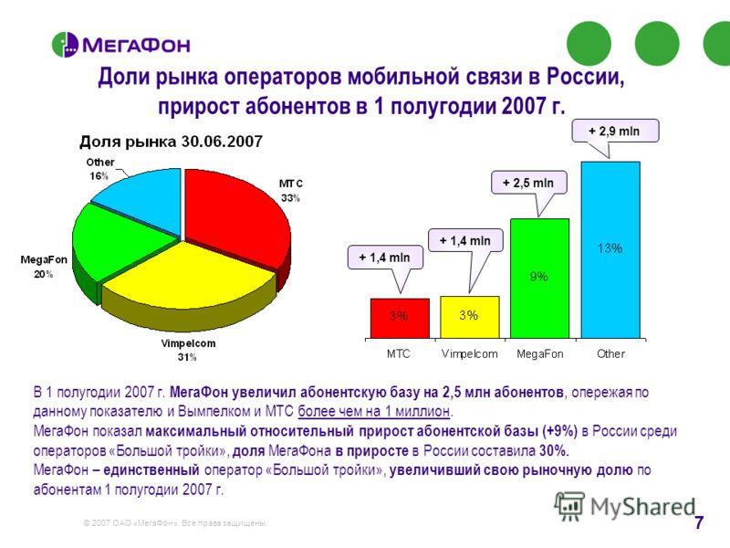 7 © 2007 ОАО «МегаФон». Все права защищены. Доли рынка операторов мобильной связи в России, прирост абонентов в 1 полугодии 2007 г. В 1 полугодии 2007 г. МегаФон увеличил абонентскую базу на 2,5 млн абонентов, опережая по данному показателю и Вымпелк