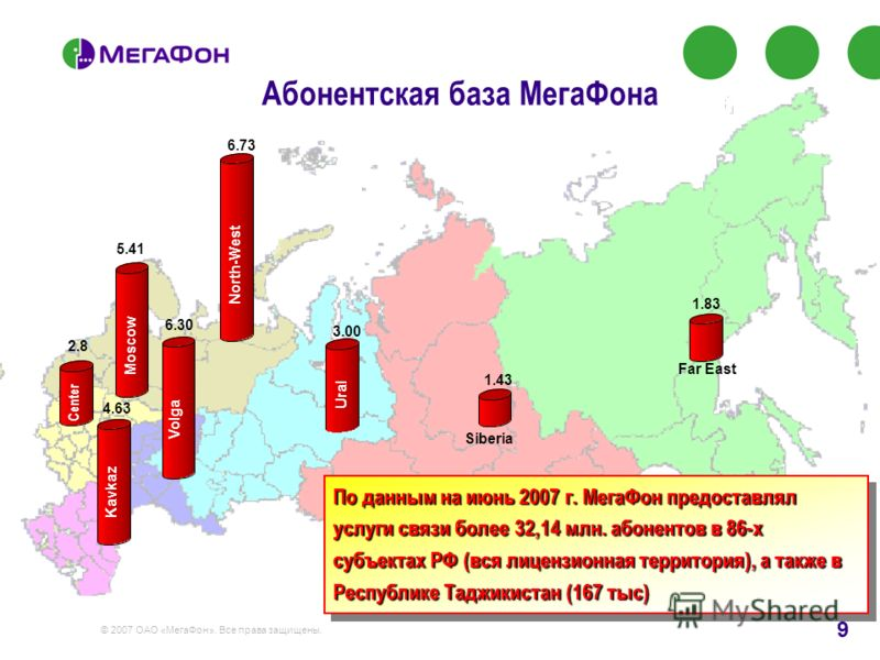 9 © 2007 ОАО «МегаФон». Все права защищены. Абонентская база МегаФона