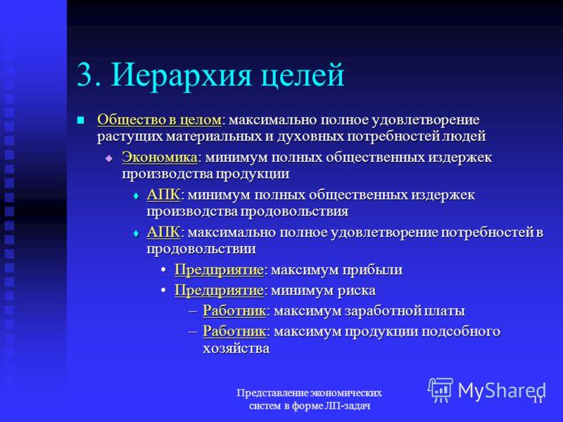 Представление экономических систем в форме ЛП-задач 11 3. Иерархия целей Общество в целом: максимально полное удовлетворение растущих материальных и духовных потребностей людей Общество в целом: максимально полное удовлетворение растущих материальных