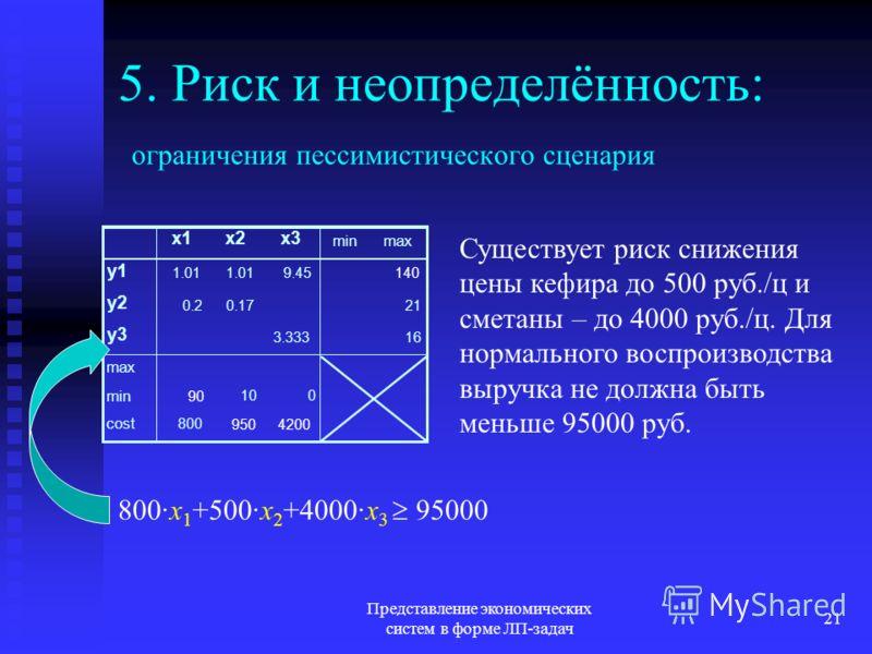 Представление экономических систем в форме ЛП-задач 21 5. Риск и неопределённость: ограничения пессимистического сценария x1x2x3 minmax y1 1.01 9.45140 y2 0.20.1721 y3 3.33316 max min 90100 cost 8009504200 Существует риск снижения цены кефира до 500