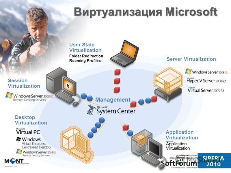 Management Desktop Virtualization Application Virtualization Session Virtualization Server Virtualization User State Virtualization Folder Redirection Roaming Profiles Виртуализация Microsoft