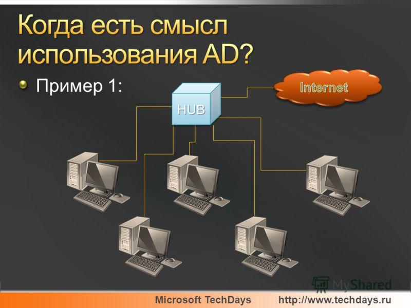 Microsoft TechDayshttp://www.techdays.ru Пример 1: