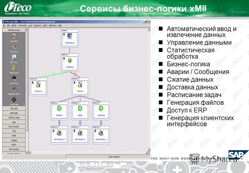 Сервисы бизнес-логики xMII Автоматический ввод и извлечение данных Управление данными Статистическая обработка Бизнес-логика Аварии / Сообщения Сжатие данных Доставка данных Расписание задач Генерация файлов Доступ к ERP Генерация клиентских интерфей