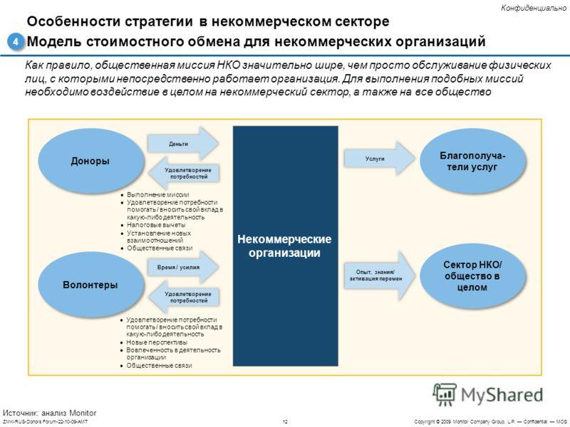 12ZMK-RUS-Donors Forum-22-10-09-AMTCopyright © 2009 Monitor Company Group, L.P. Confidential MOS Конфиденциально Как правило, общественная миссия НКО значительно шире, чем просто обслуживание физических лиц, с которыми непосредственно работает органи