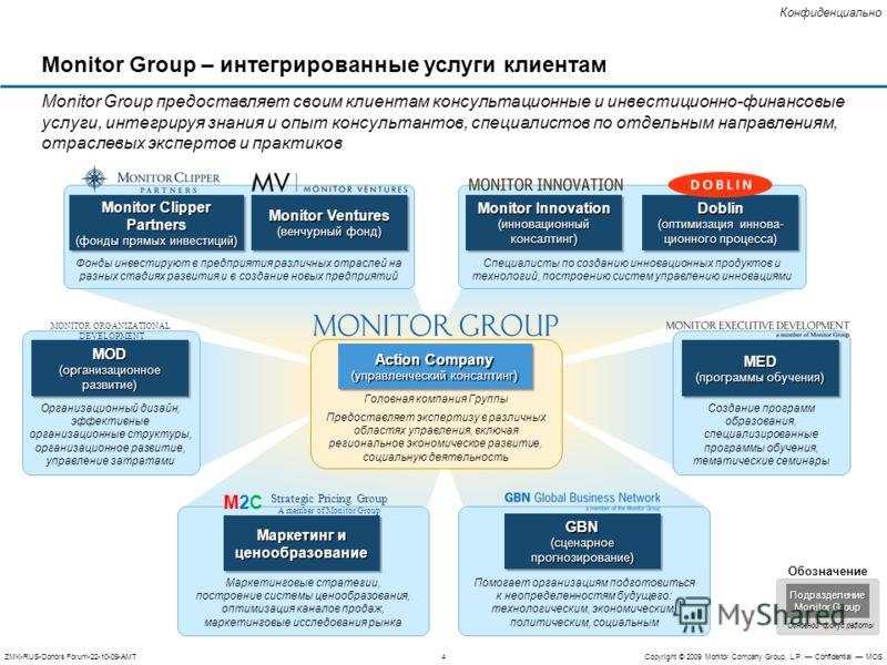 4ZMK-RUS-Donors Forum-22-10-09-AMTCopyright © 2009 Monitor Company Group, L.P. Confidential MOS Конфиденциально Monitor Group – интегрированные услуги клиентам Monitor Group предоставляет своим клиентам консультационные и инвестиционно-финансовые усл