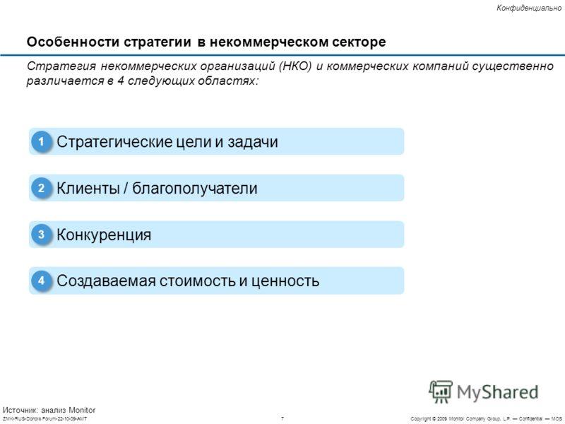 7ZMK-RUS-Donors Forum-22-10-09-AMTCopyright © 2009 Monitor Company Group, L.P. Confidential MOS Конфиденциально Стратегические цели и задачи Стратегия некоммерческих организаций (НКО) и коммерческих компаний существенно различается в 4 следующих обла