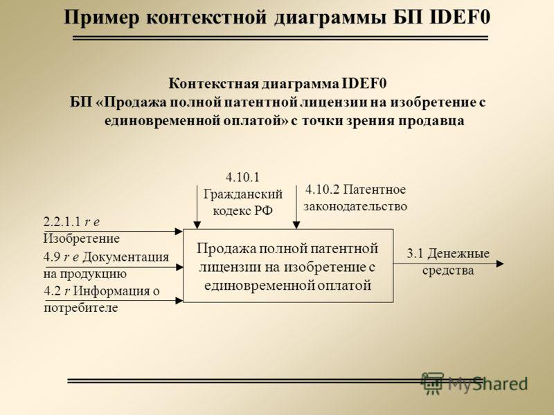 Пример контекстной диаграммы БП IDEF0 Контекстная диаграмма IDEF0 БП «Продажа полной патентной лицензии на изобретение с единовременной оплатой» с точки зрения продавца Продажа полной патентной лицензии на изобретение с единовременной оплатой 2.2.1.1