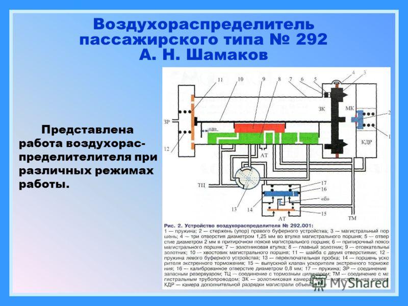 Воздухораспределитель пассажирского типа 292 А. Н. Шамаков Представлена работа воздухорас- пределителителя при различных режимах работы.