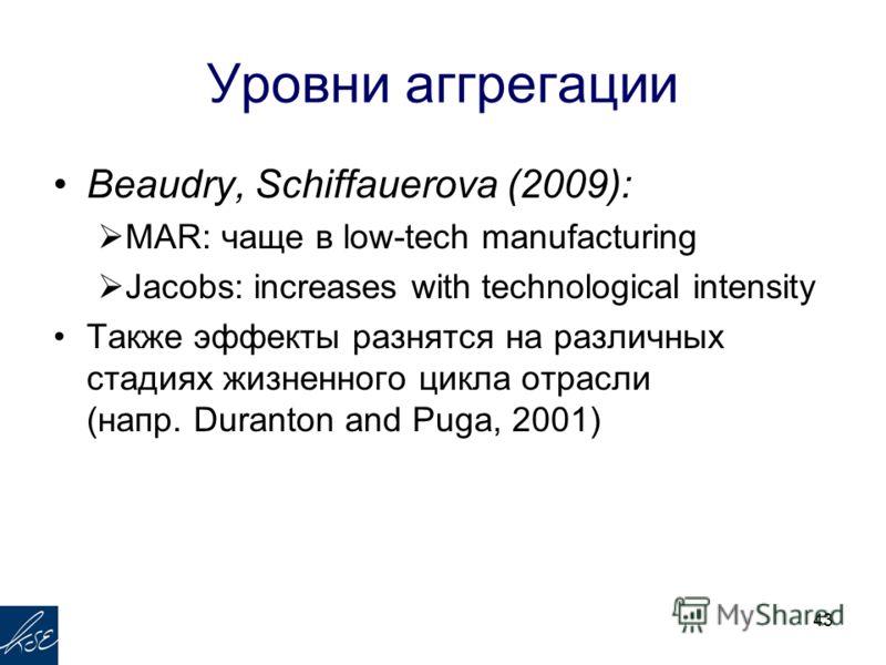 Уровни аггрегации Beaudry, Schiffauerova (2009): MAR: чаще в low-tech manufacturing Jacobs: increases with technological intensity Также эффекты разнятся на различных стадиях жизненного цикла отрасли (напр. Duranton and Puga, 2001) 43