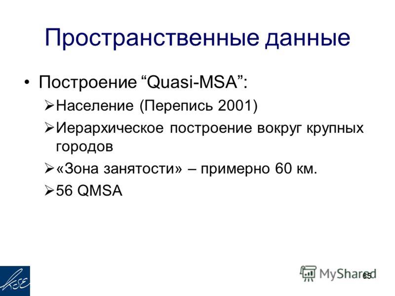 65 Пространственные данные Построение Quasi-MSA: Население (Перепись 2001) Иерархическое построение вокруг крупных городов «Зона занятости» – примерно 60 км. 56 QMSA