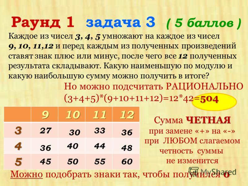 9101112 3 4 5 Каждое из чисел 3, 4, 5 умножают на каждое из чисел 9, 10, 11,12 и перед каждым из полученных произведений ставят знак плюс или минус, после чего все 12 полученных результата складывают. Какую наименьшую по модулю и какую наибольшую сум