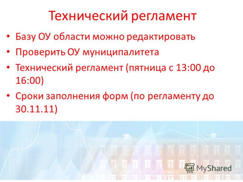 Технический регламент Базу ОУ области можно редактировать Проверить ОУ муниципалитета Технический регламент (пятница с 13:00 до 16:00) Сроки заполнения форм (по регламенту до 30.11.11)