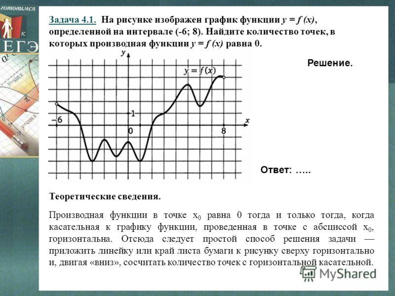 Производная функции в точке х 0 равна 0 тогда и только тогда, когда касательная к графику функции, проведенная в точке с абсциссой х 0, горизонтальна. Отсюда следует простой способ решения задачи приложить линейку или край листа бумаги к рисунку свер
