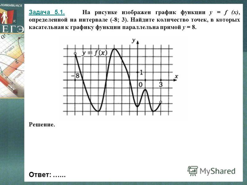 Задача 5.1. На рисунке изображен график функции y = f (x), определенной на интервале (-8; 3). Найдите количество точек, в которых касательная к графику функции параллельна прямой у = 8. Решение. Ответ: …...