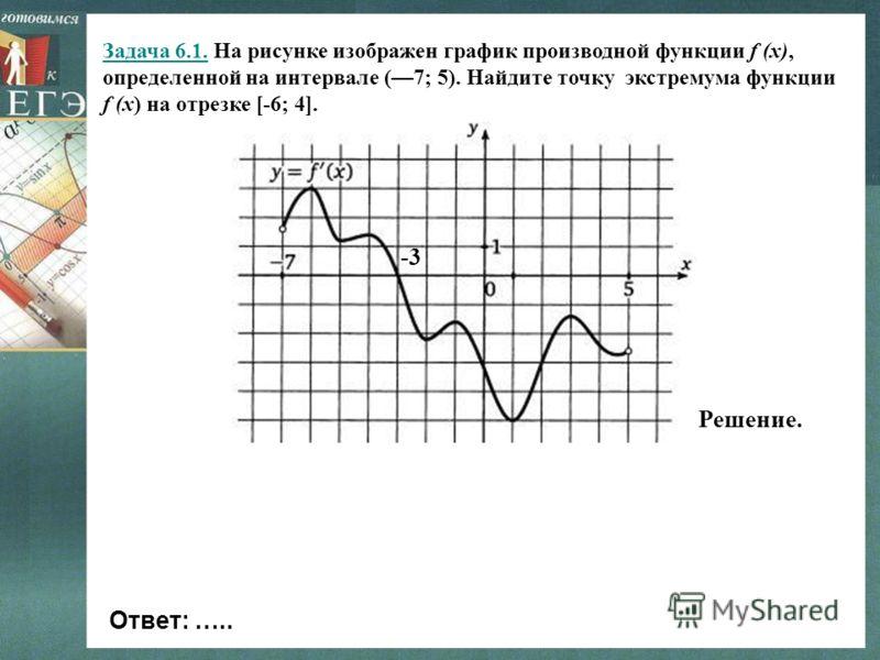Задача 6.1. На рисунке изображен график производной функции f (x), определенной на интервале (7; 5). Найдите точку экстремума функции f (x) на отрезке [-6; 4]. Решение. Ответ: ….. -3