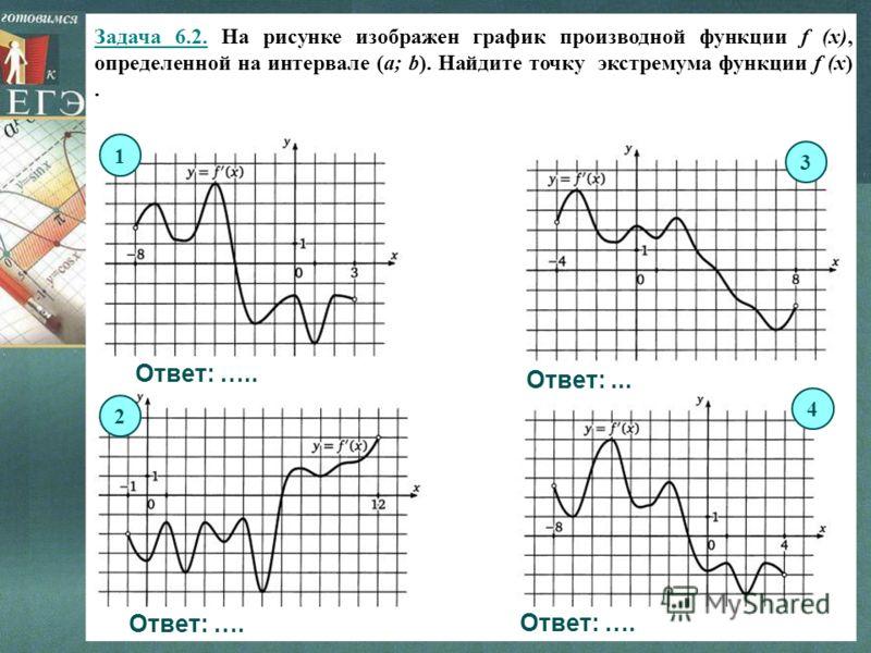Задача 6.2. На рисунке изображен график производной функции f (x), определенной на интервале (a; b). Найдите точку экстремума функции f (x). 1 3 4 2 Ответ: ….. Ответ: …. Ответ:...