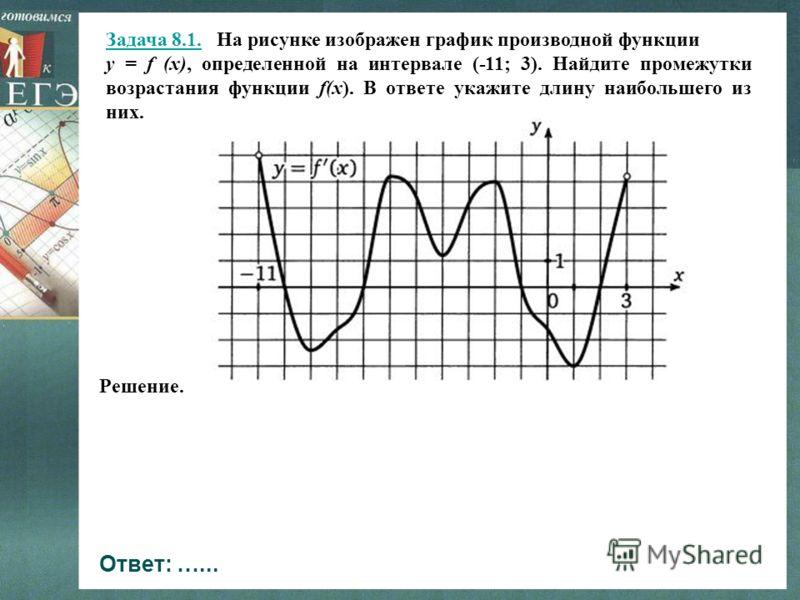 Задача 8.1. На рисунке изображен график производной функции y = f (x), определенной на интервале (-11; 3). Найдите промежутки возрастания функции f(x). В ответе укажите длину наибольшего из них. Решение. Ответ: …...