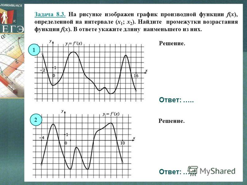 На рисунке изображен график функции и двенадцать точек на оси абсцисс