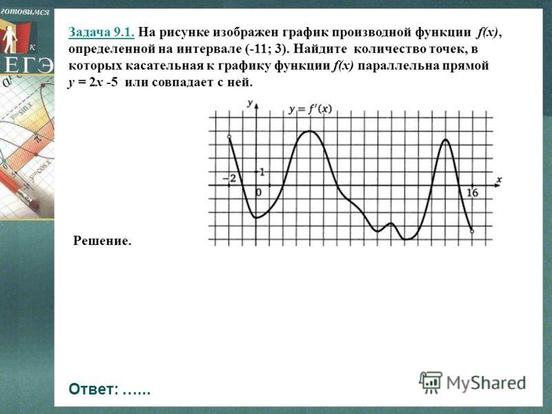 Задача 9.1. На рисунке изображен график производной функции f(x), определенной на интервале (-11; 3). Найдите количество точек, в которых касательная к графику функции f(x) параллельна прямой y = 2x -5 или совпадает с ней. Решение. Ответ: …...