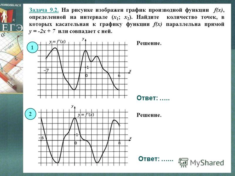 Задача 9.2. На рисунке изображен график производной функции f(x), определенной на интервале (x 1 ; x 2 ). Найдите количество точек, в которых касательная к графику функции f(x) параллельна прямой y = -2x + 7 или совпадает с ней. 1 Решение. Ответ: …..