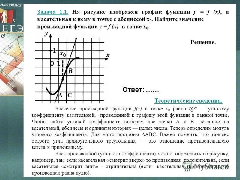 На рисунке изображены график ф и касательная к нему
