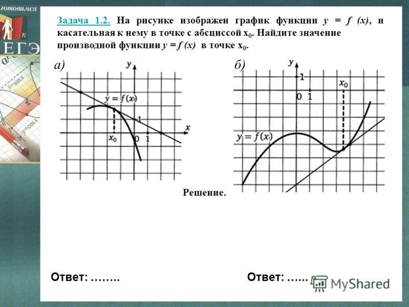 Задача 1.2. На рисунке изображен график функции y = f (x), и касательная к нему в точке с абсциссой х 0. Найдите значение производной функции y = f (x) в точке х 0. Решение. Ответ: ……..Ответ: …... a)б)б)