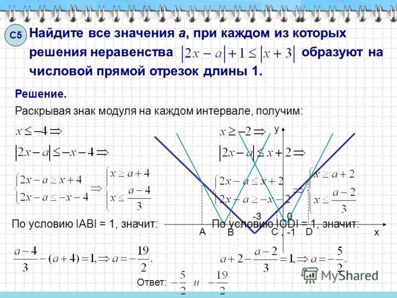 Решение. х у 0.. -3 A B CD Раскрывая знак модуля на каждом интервале, получим: По условию IАВI = 1, значит: По условию ICDI = 1, значит: Ответ: Найдите все значения а, при каждом из которых решения неравенства образуют на числовой прямой отрезок длин