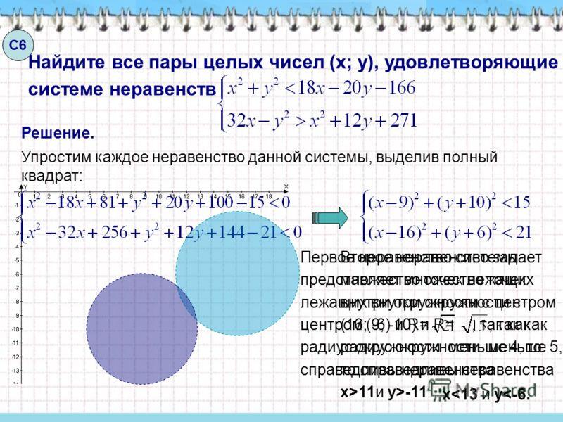 Упростим каждое неравенство данной системы, выделив полный квадрат: Первое неравенство системы представляет множество точек лежащих внутри окружности с центром (9; -10) и R=, так как радиус окружности меньше 4, то справедливы неравенства Найдите все
