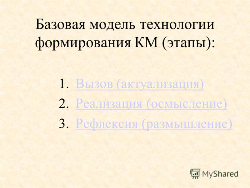 Базовая модель технологии формирования КМ (этапы): 1.Вызов (актуализация)Вызов (актуализация) 2.Реализация (осмысление)Реализация (осмысление) 3.Рефлексия (размышление)Рефлексия (размышление)
