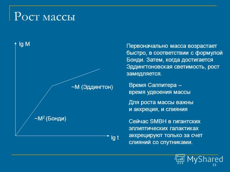 13 Рост массы lg М ~M 2 (Бонди) ~M (Эддингтон) lg t Первоначально масса возрастает быстро, в соответствии с формулой Бонди. Затем, когда достигается Эддингтоновская светимость, рост замедляется. Время Салпитера – время удвоения массы Для роста массы