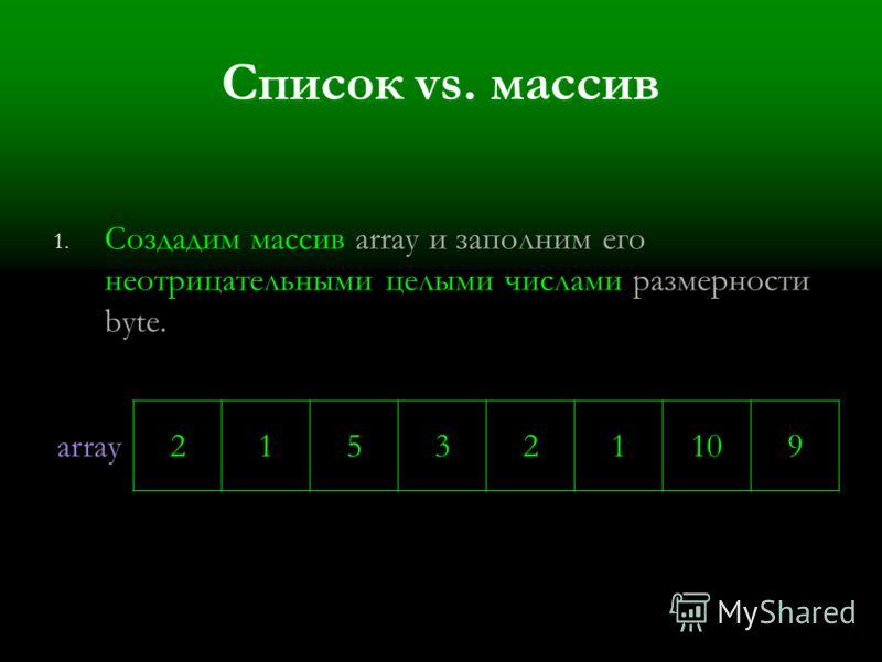 Список vs. массив 1. 1. Создадим массив array и заполним его неотрицательными целыми числами размерности byte. array215321109