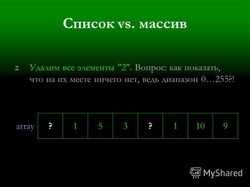 Список vs. массив 2. 2. Удалим все элементы 2. Вопрос: как показать, что на их месте ничего нет, ведь диапазон 0…255?! array?153?1109