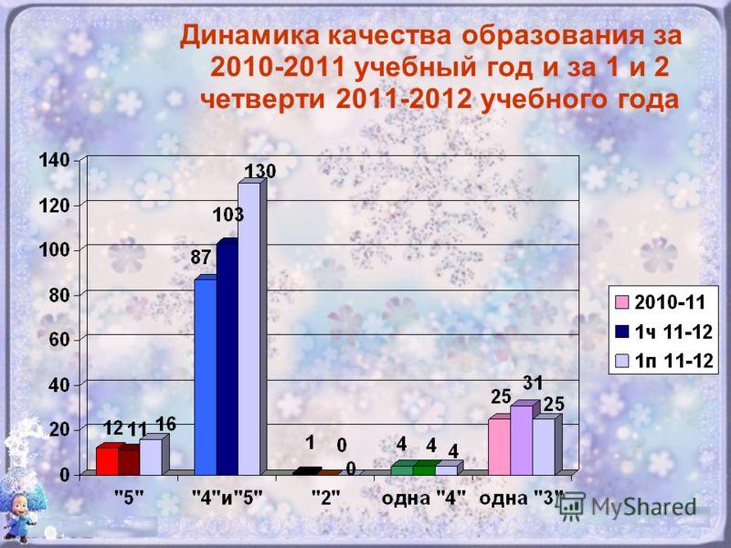 Динамика качества образования за 2010-2011 учебный год и за 1 и 2 четверти 2011-2012 учебного года