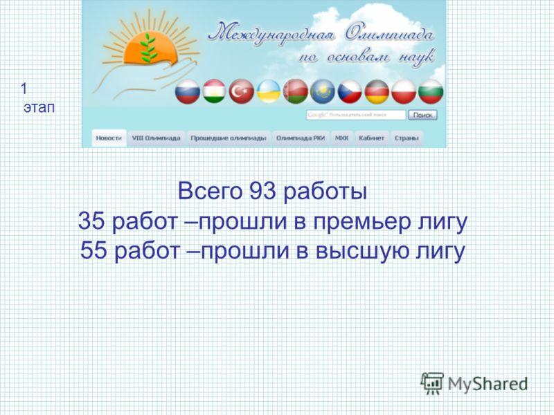1 этап Всего 93 работы 35 работ –прошли в премьер лигу 55 работ –прошли в высшую лигу