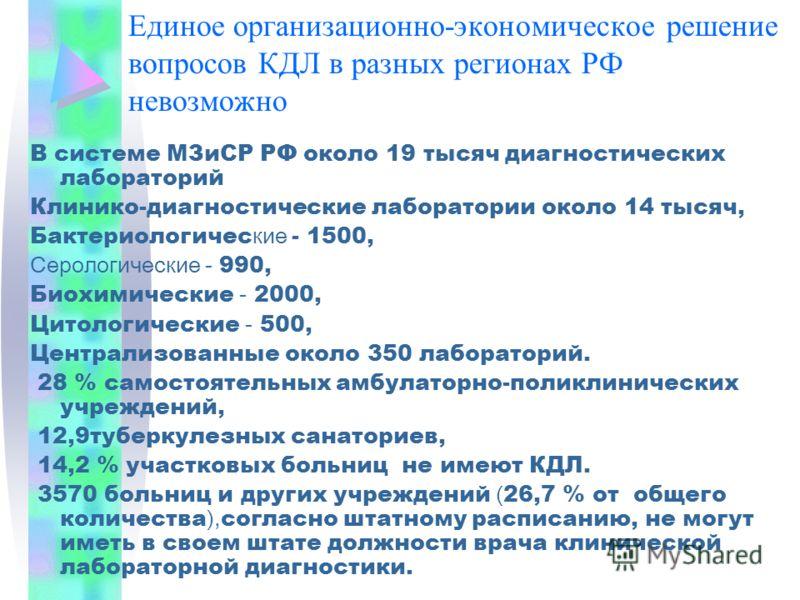 В системе МЗиСР РФ около 19 тысяч диагностических лабораторий Клинико-диагностические лаборатории около 14 тысяч, Бактериологичес кие - 1500, Серологические - 990, Биохимические - 2000, Цитологические - 500, Централизованные около 350 лабораторий. 28