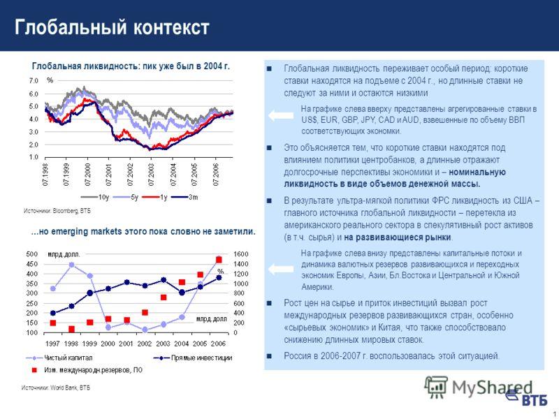 Новое на денежном и валютных рынках: на пути в глобальную экономику Май 2007