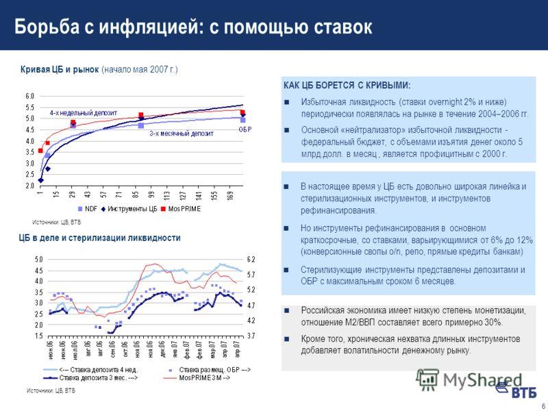 5 Борьба с инфляцией: с помощью курса рубля n На протяжении 2005-3 кварталов 2006 г. ЦБ считал укрепление рубля эффективным методом борьбы с инфляцией. На самом деле, начиная с 2004 г., номинальное укрепление рубля действительно влияло на инфляцию с