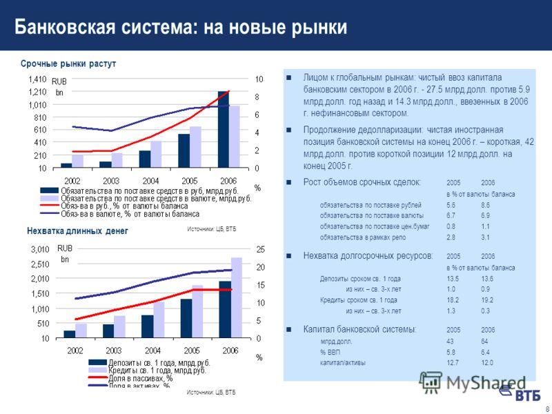 7 Банковская система: пространство для роста «Знаете ли вы еще хоть одну большую экономику, которая движется вперед без развитой банковской системы?» n Активы российской банковской системы долгое время стагнировали возле 40% ВВП, несмотря на бурный р