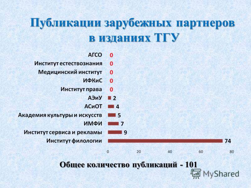 Общее количество публикаций - 101 Публикации зарубежных партнеров в изданиях ТГУ в изданиях ТГУ