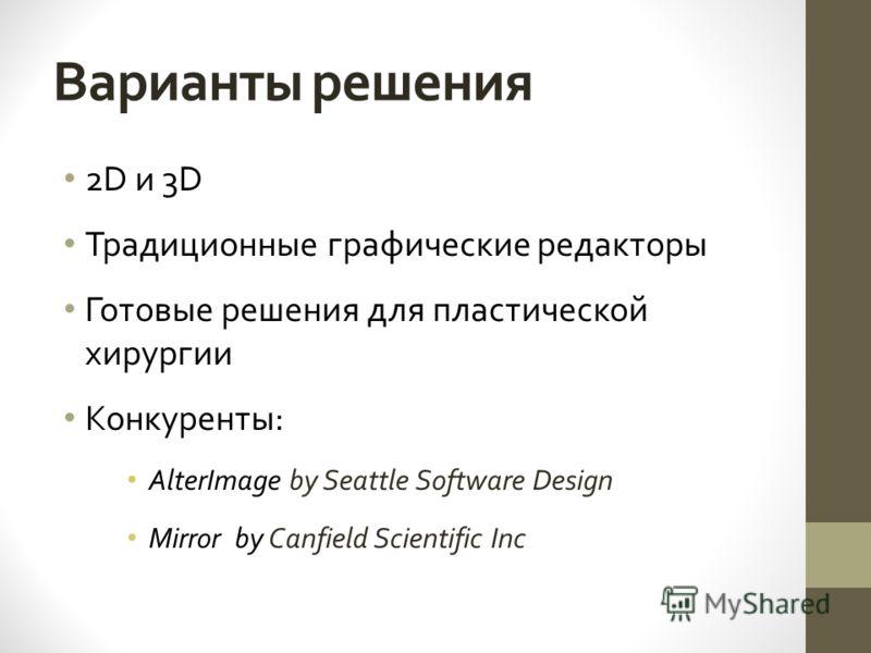 Варианты решения 2D и 3D Традиционные графические редакторы Готовые решения для пластической хирургии Конкуренты: AlterImage by Seattle Software Design Mirror by Canfield Scientific Inc